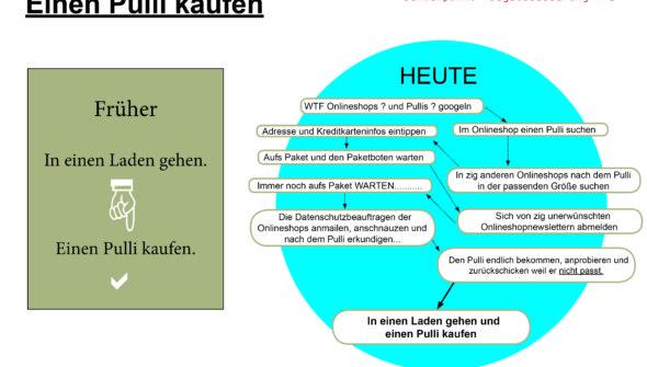 """Einen Pulli kaufen ist wie eine Hose kaufen. Früher ging man in einen Laden und kaufte eine Hose, heute ist es viel komplizierter. Das zeigt die Grafik. Basierend auf der Grafik """"Eine Hose kaufen"""" ist diese Grafik ein wenig komplexer. Danke an https://www.facebook.com/supermarkt109/ und den/die ersteller/in von """"Eine Hose kaufen"""".Gemacht von www.stefanpertschi.de, bzw. dem Dipl. Designer Stefan Pertschi"""